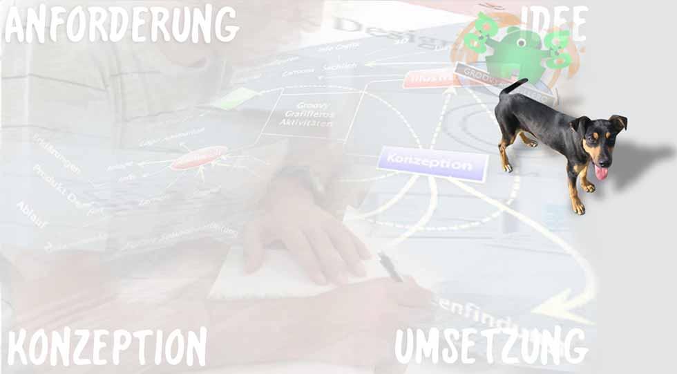 visuell wirksame Ideen, groovygrafillero.de